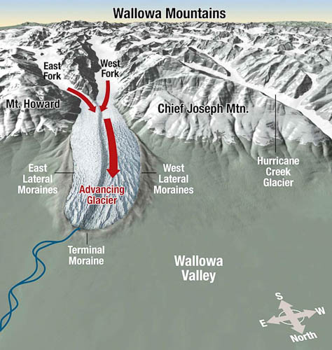 wallowa lake moraine formation 1